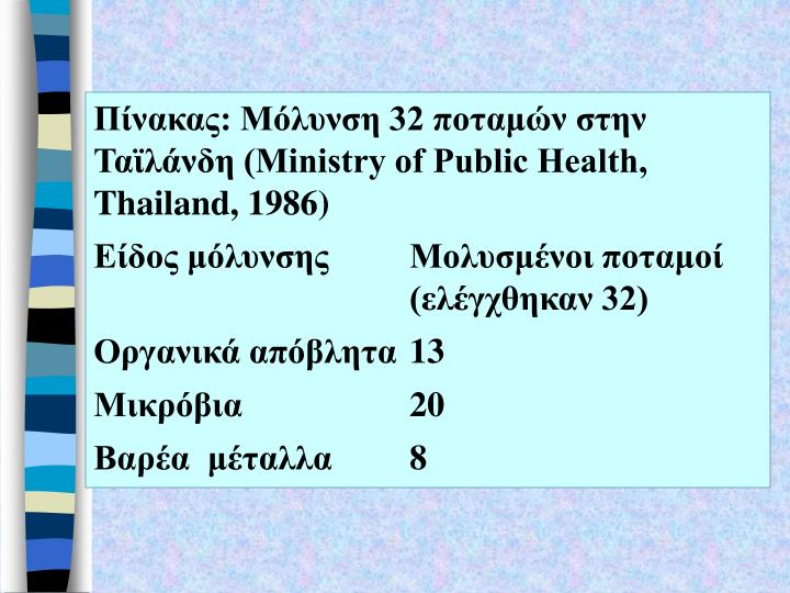 :  32    (Ministry of Public Health, Thailand, 1986)