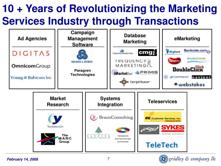10 + Years of Revolutionizing the Marketing Services Industry through Transactions