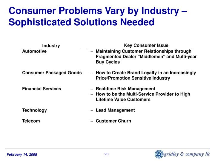 Consumer Problems Vary by Industry – Sophisticated Solutions Needed