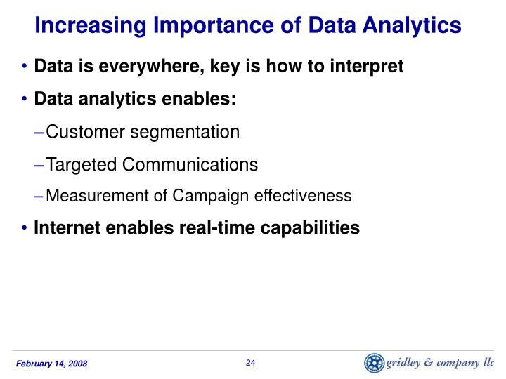 Increasing Importance of Data Analytics