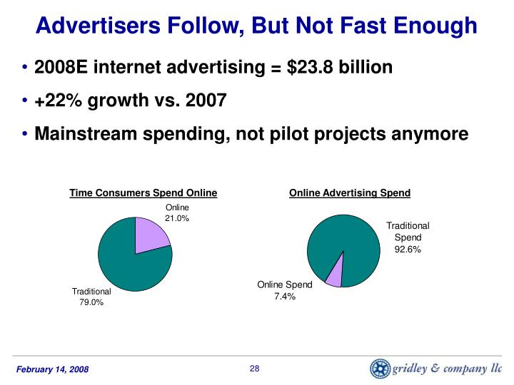 Advertisers Follow, But Not Fast Enough