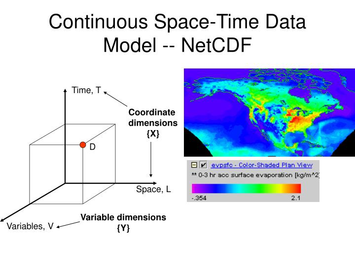Continuous Space-Time Data Model -- NetCDF