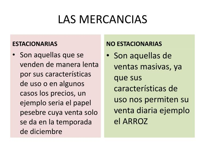 Las mercancias