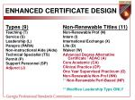 enhanced certificate design1