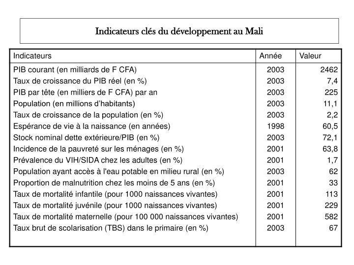 Indicateurs clés du développement au Mali