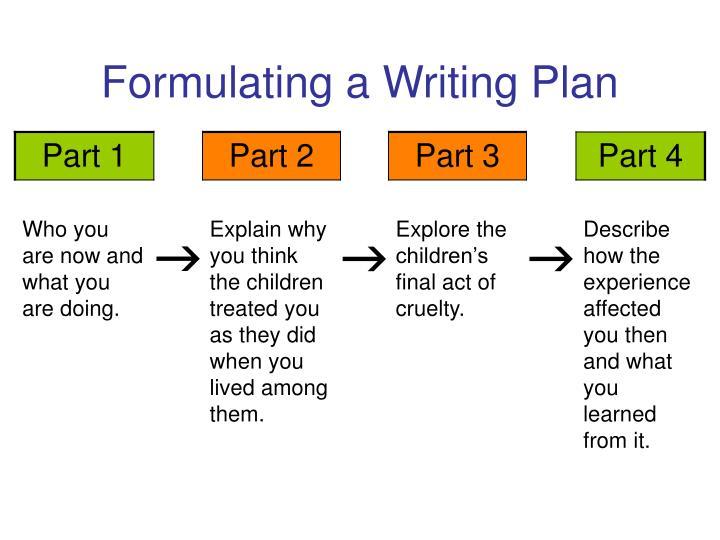 Formulating a Writing Plan