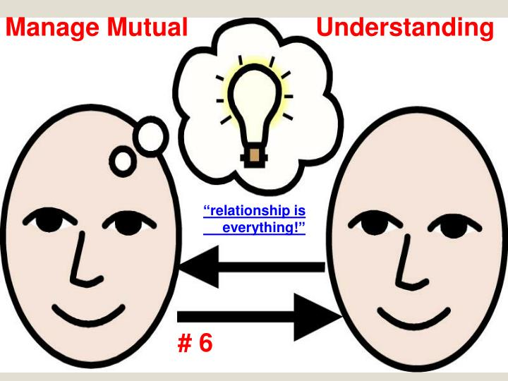 Manage Mutual                  Understanding