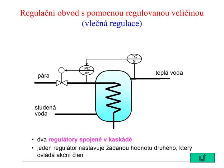 Regulační obvod s pomocnou regulovanou veličinou