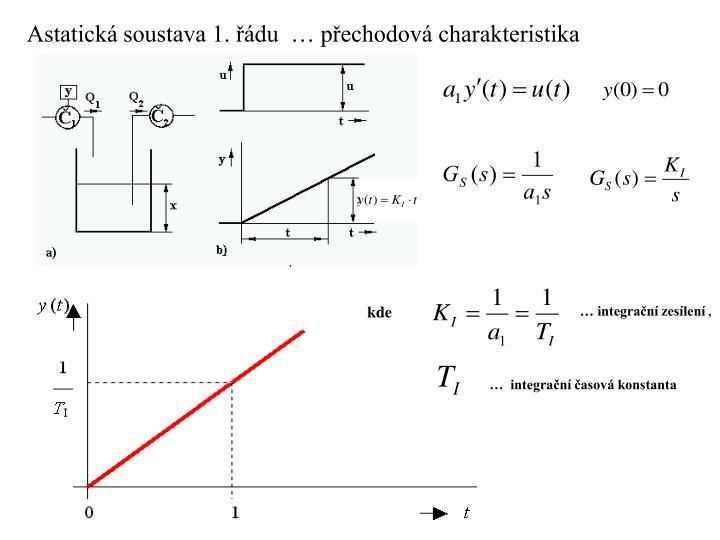 Astatická soustava 1. řádu  … přechodová charakteristika