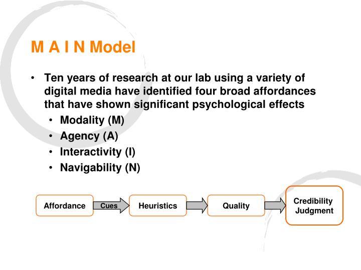 M A I N Model