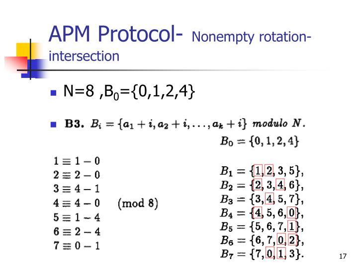 APM Protocol-