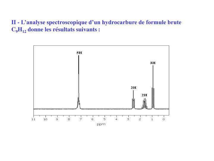 II - L'analyse spectroscopique d'un hydrocarbure de formule brute C