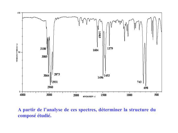 A partir de l'analyse de ces spectres, déterminer la structure du composé étudié.