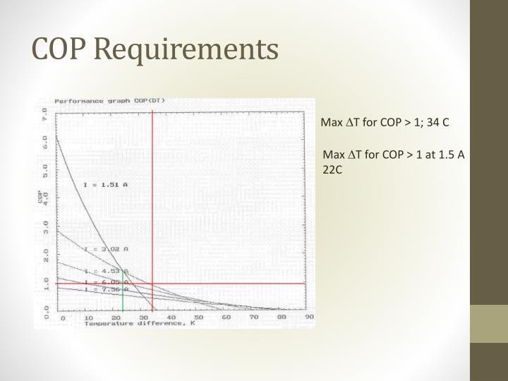 COP Requirements