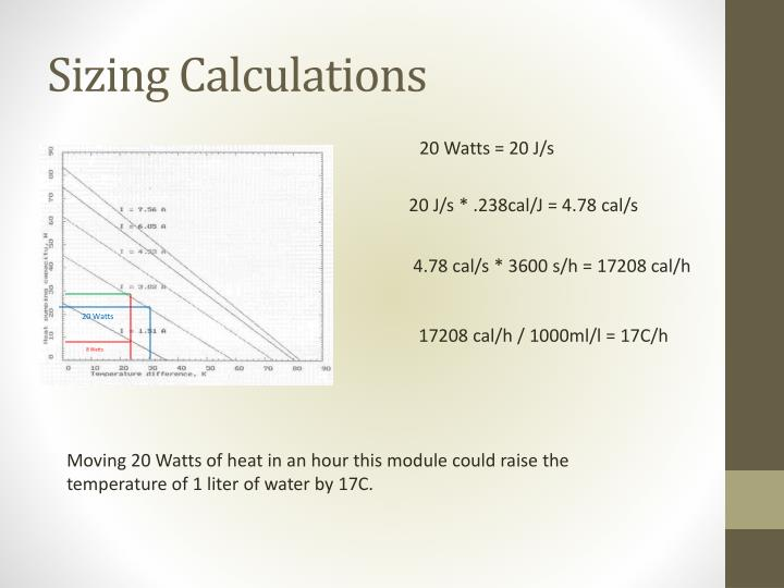 Sizing Calculations