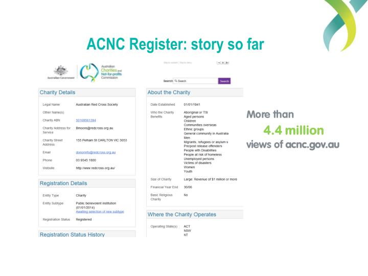 ACNC Register: story so far