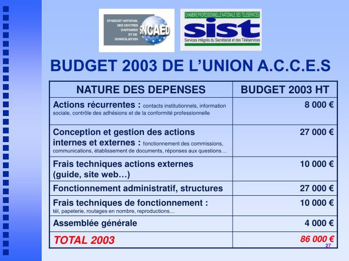 BUDGET 2003 DE L'UNION A.C.C.E.S