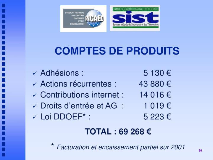 COMPTES DE PRODUITS
