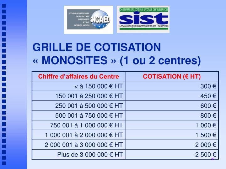 GRILLE DE COTISATION «MONOSITES» (1 ou 2 centres)