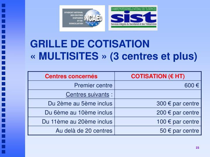 GRILLE DE COTISATION «MULTISITES» (3 centres et plus)