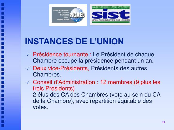 INSTANCES DE L'UNION