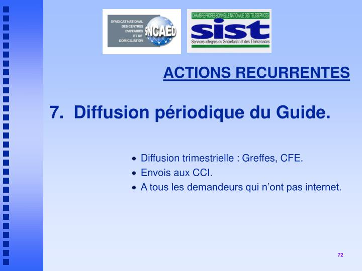 ACTIONS RECURRENTES