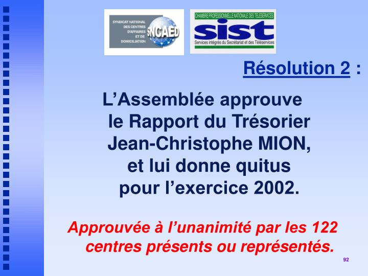 Résolution 2