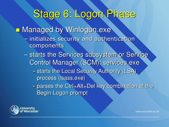 Stage 6: Logon Phase