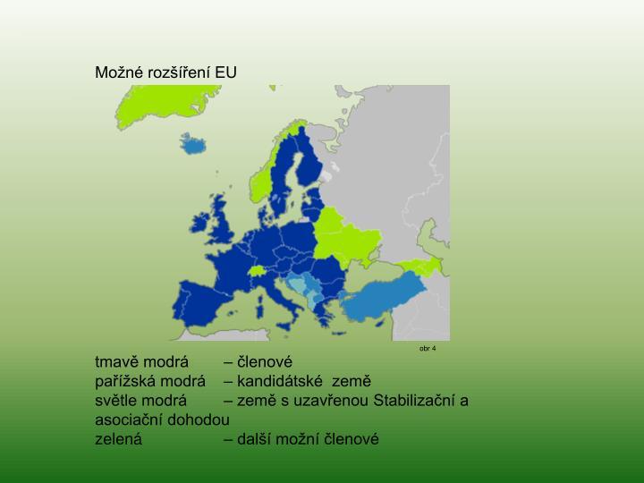 Možné rozšíření EU