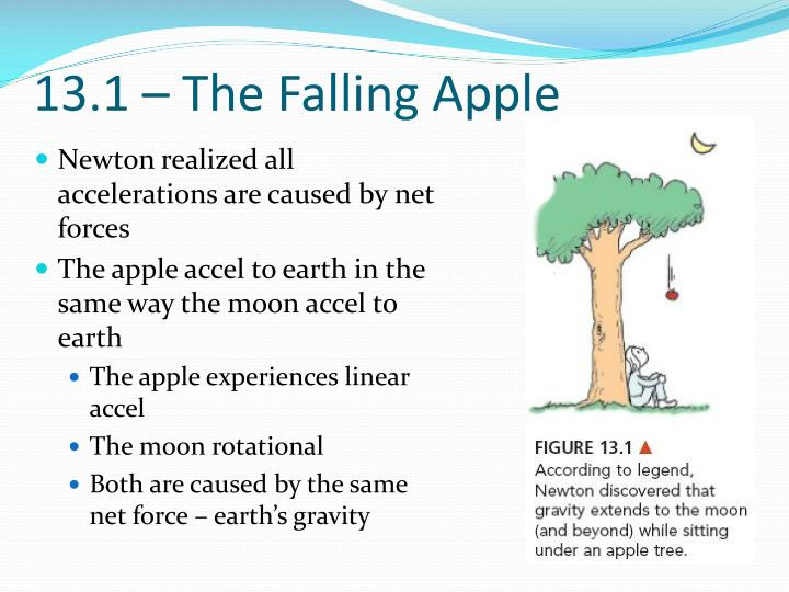 13 1 the falling apple