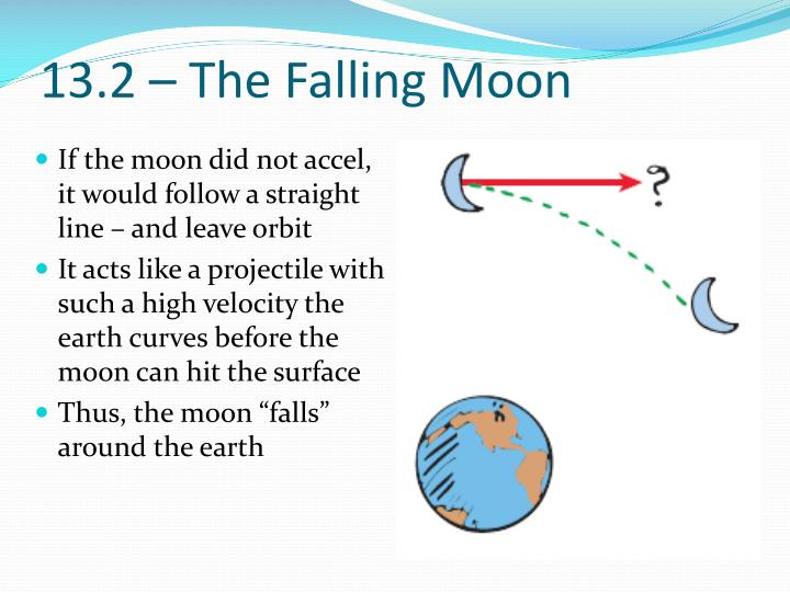 13 2 the falling moon