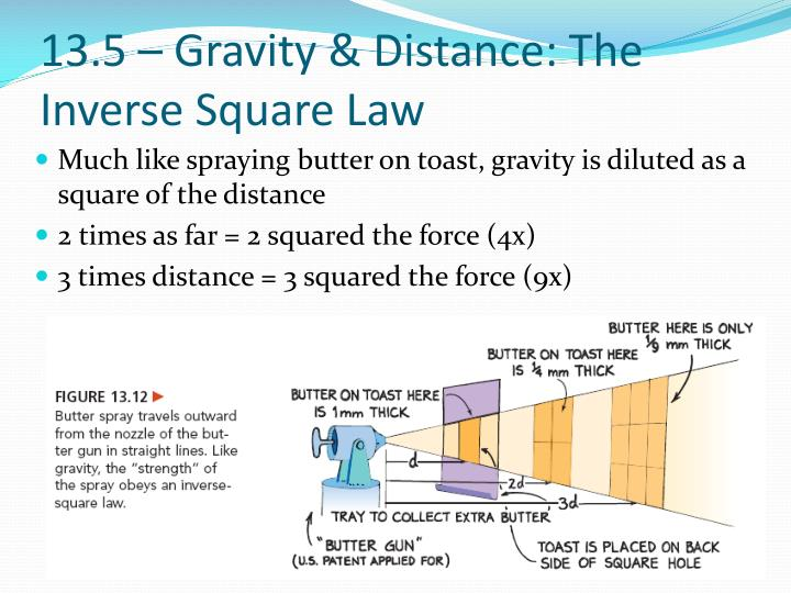 13.5 – Gravity & Distance: The Inverse