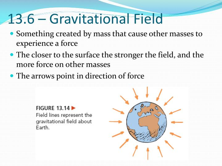 13.6 – Gravitational Field