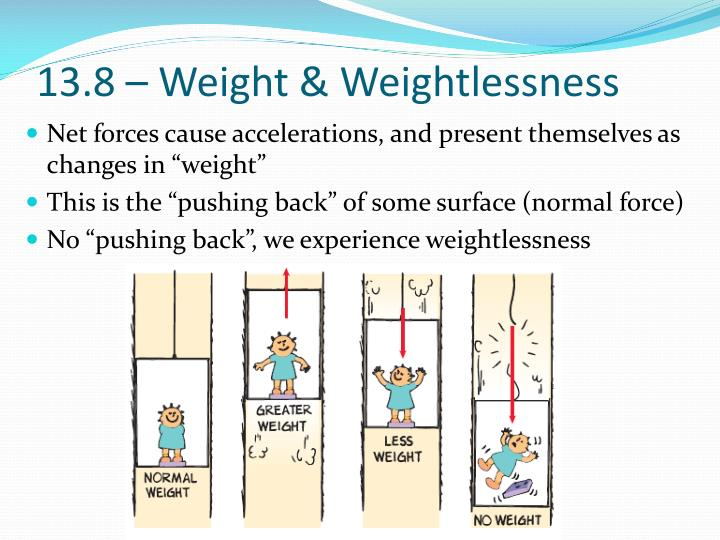 13.8 – Weight & Weightlessness