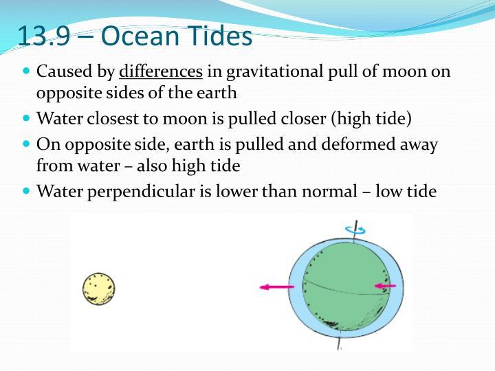 13.9 – Ocean Tides