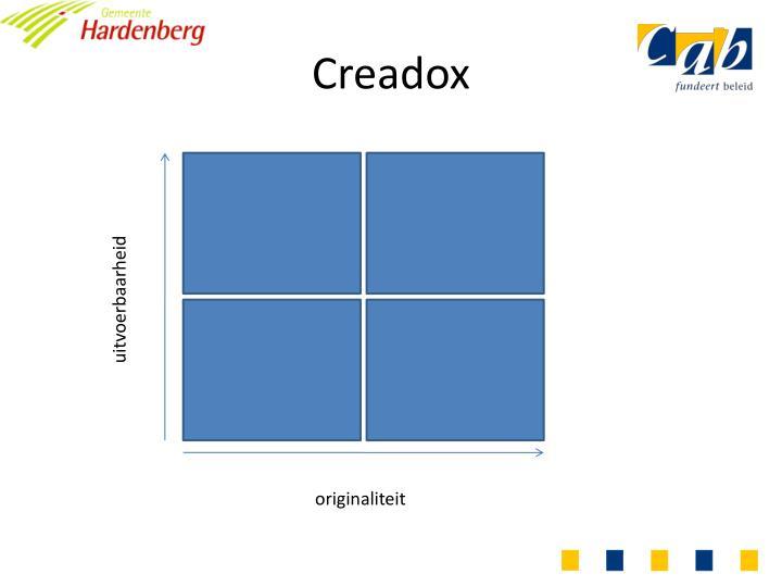 Creadox