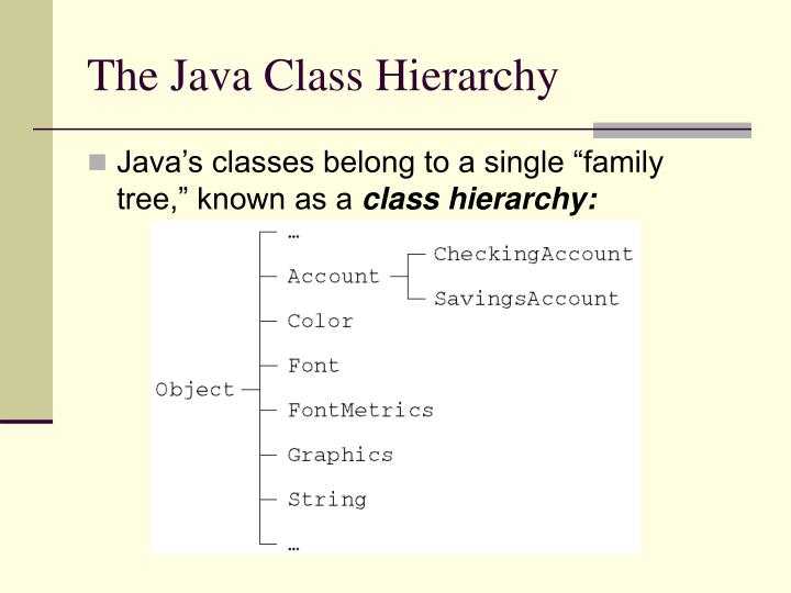The Java Class Hierarchy