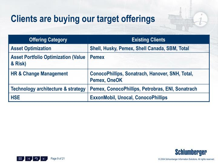 Clients are buying our target offerings