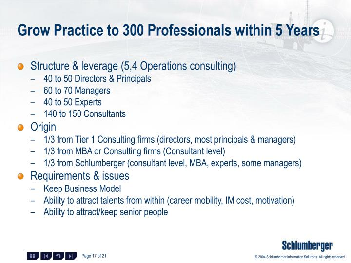 Grow Practice to 300 Professionals within 5 Years