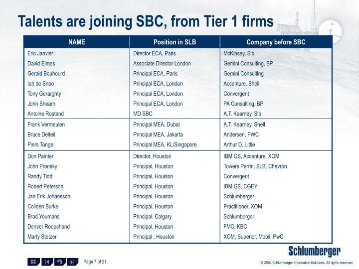 Talents are joining SBC, from Tier 1 firms