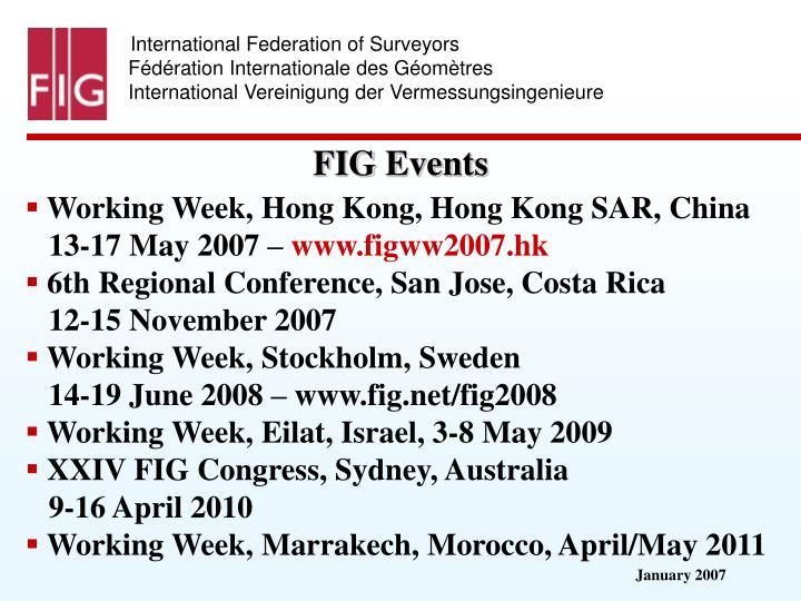 International Federation of Surveyors