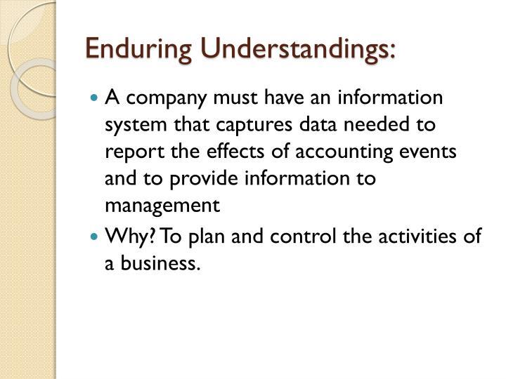 Enduring Understandings: