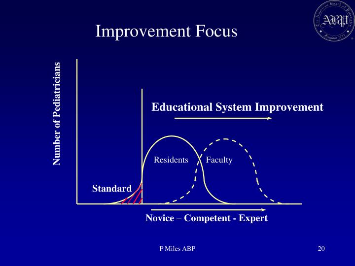 Improvement Focus