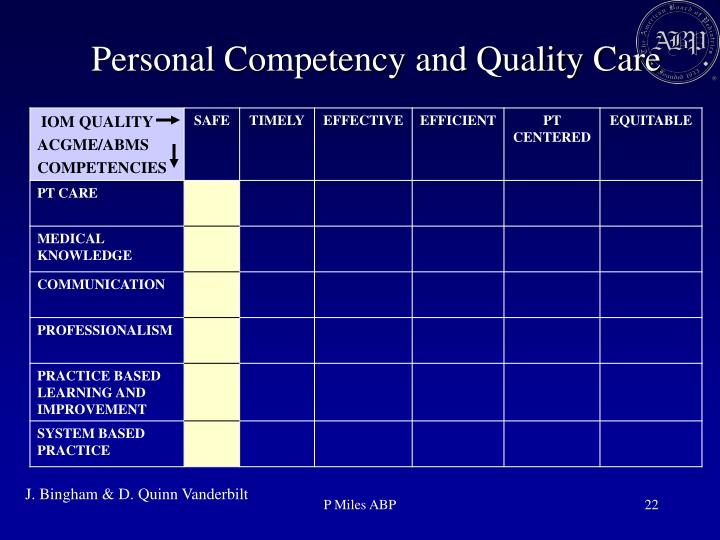 Personal Competency and Quality Care