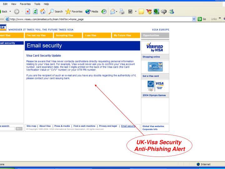 UK-Visa Security