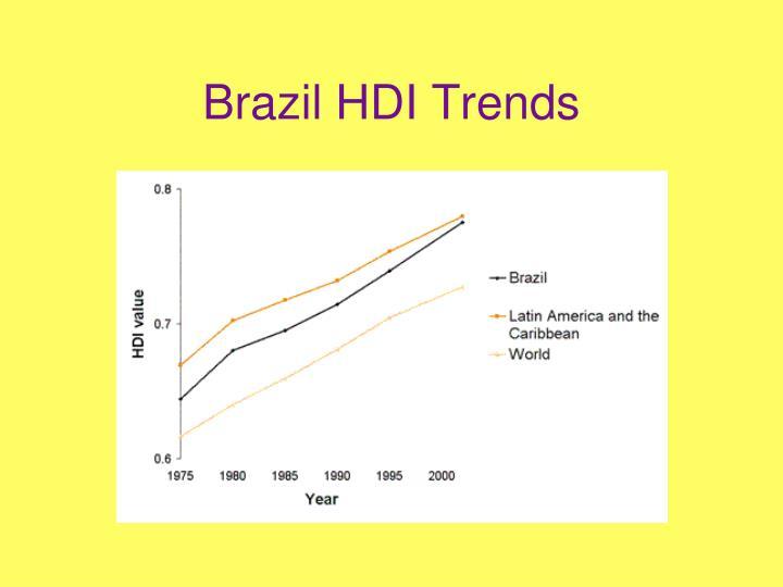 Brazil HDI Trends