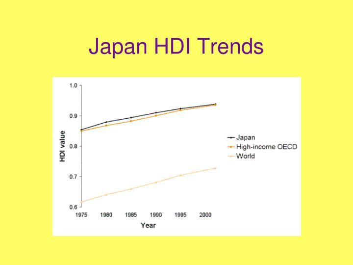 Japan HDI Trends