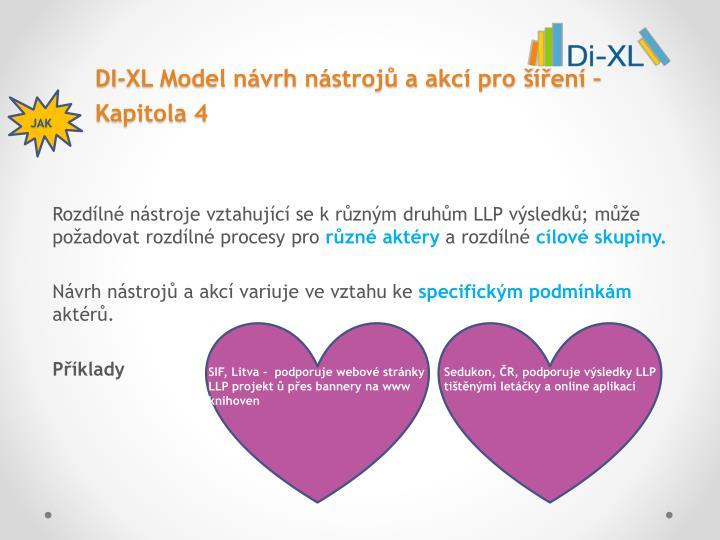 DI-XL Model návrh nástrojů a akcí pro šíření – Kapitola 4