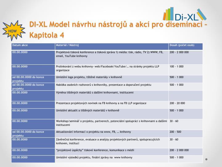 DI-XL Model návrhu nástrojů a akcí pro diseminaci – Kapitola 4