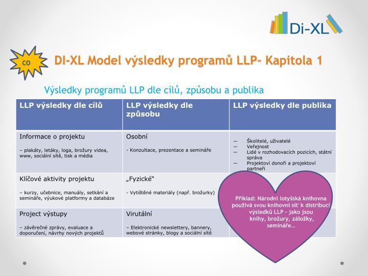 DI-XL Model výsledky programů LLP– Kapitola 1